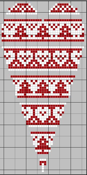 схема для вышивки крестом в стиле Тильда