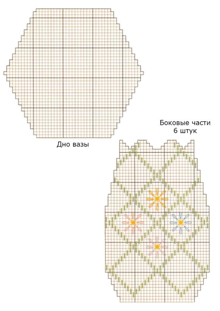 схема для вышивки вазы пластиковая канва