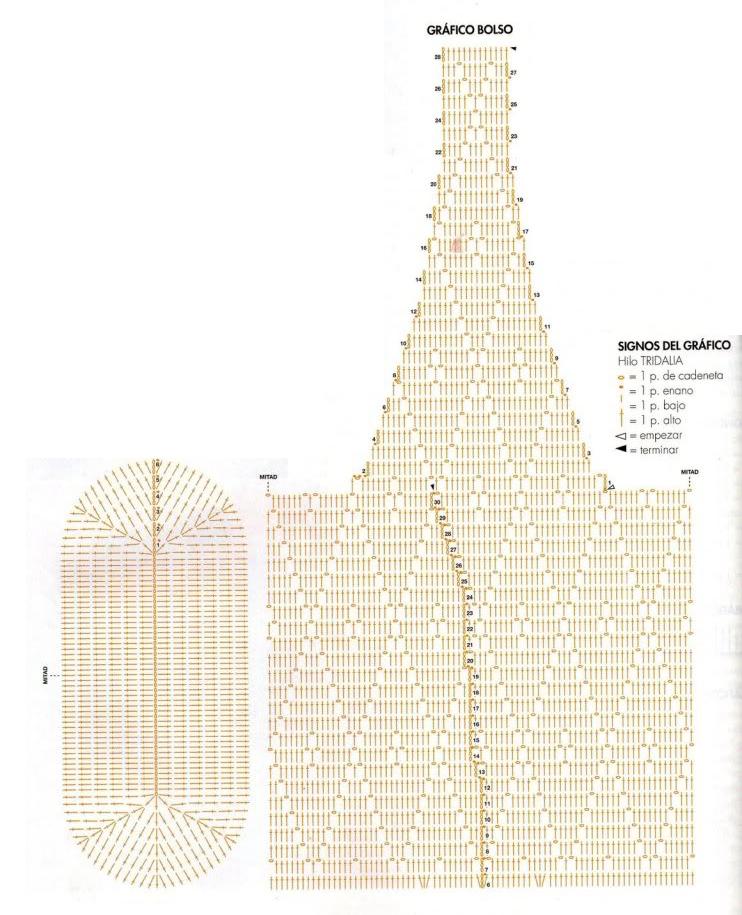 вязанная крючком сумка схема