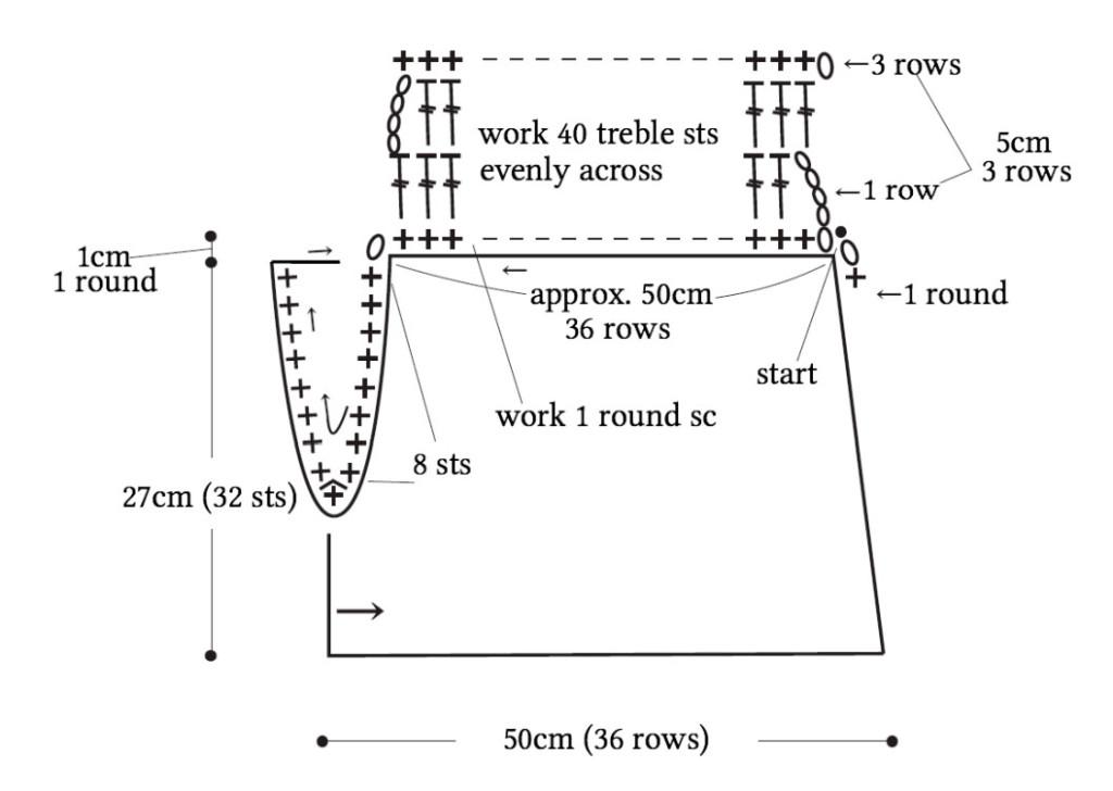 как связать сумку схема и описание