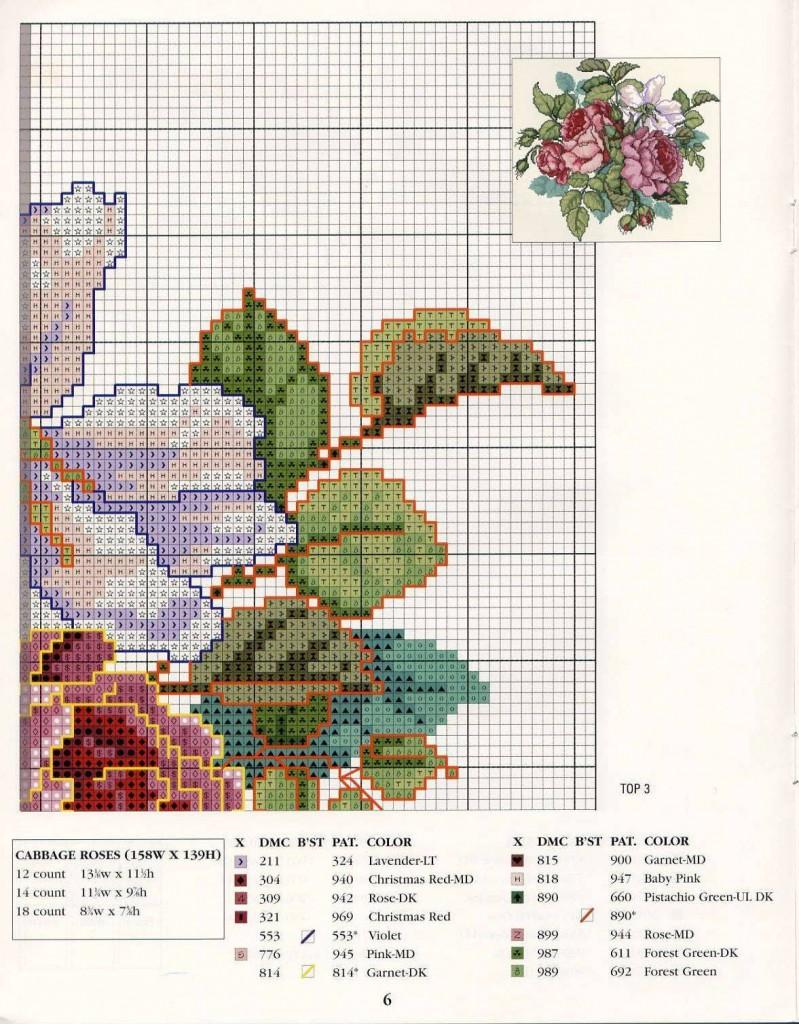 вышивка крестом бесплатные схемы розы