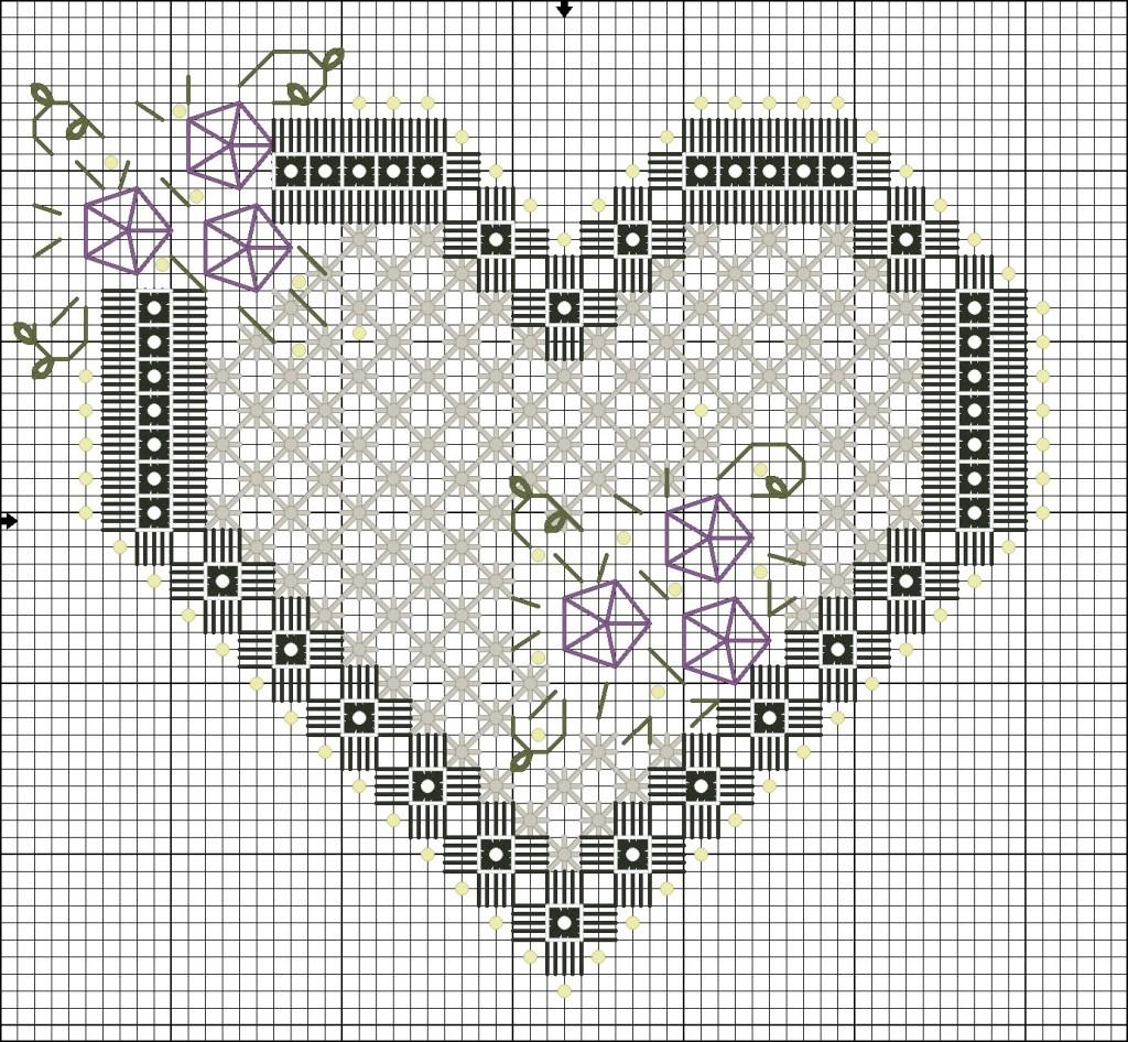 сердце хардангер схема