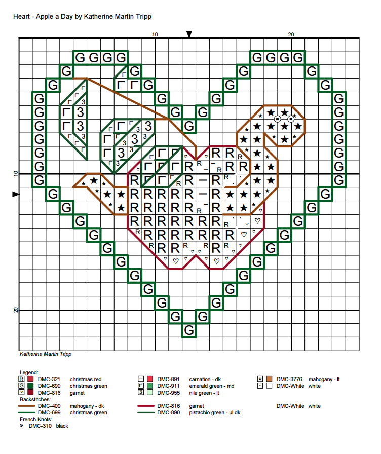схемы +для вышивки крестом маленькие