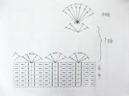 схема обвязки болеро