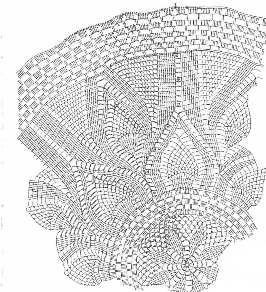 круглая скатерть крючком схема