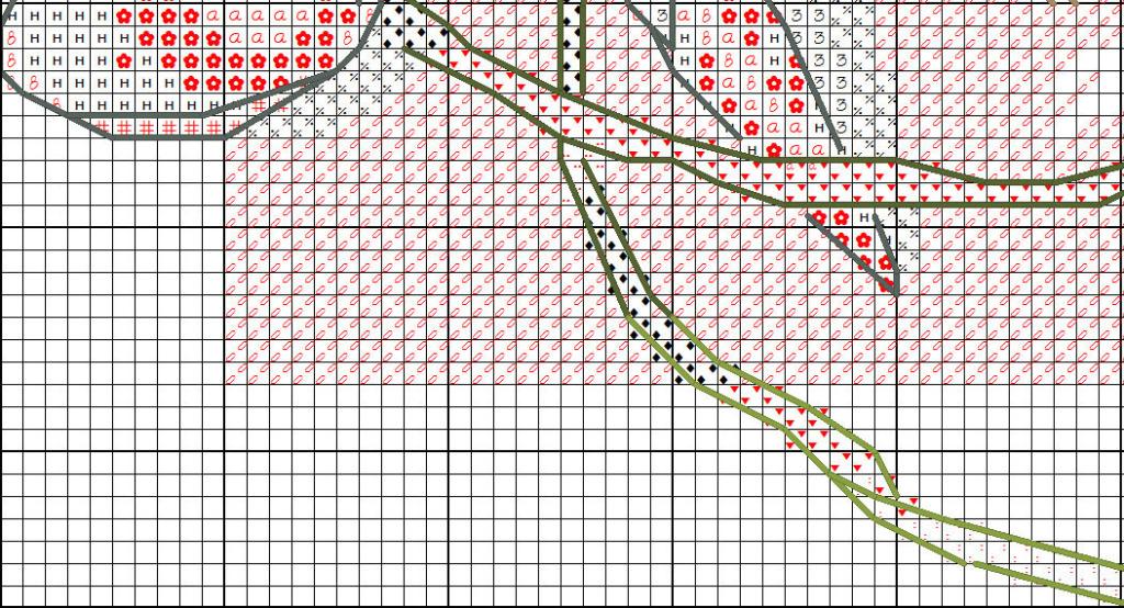 скачать схемы вышивок dimensions