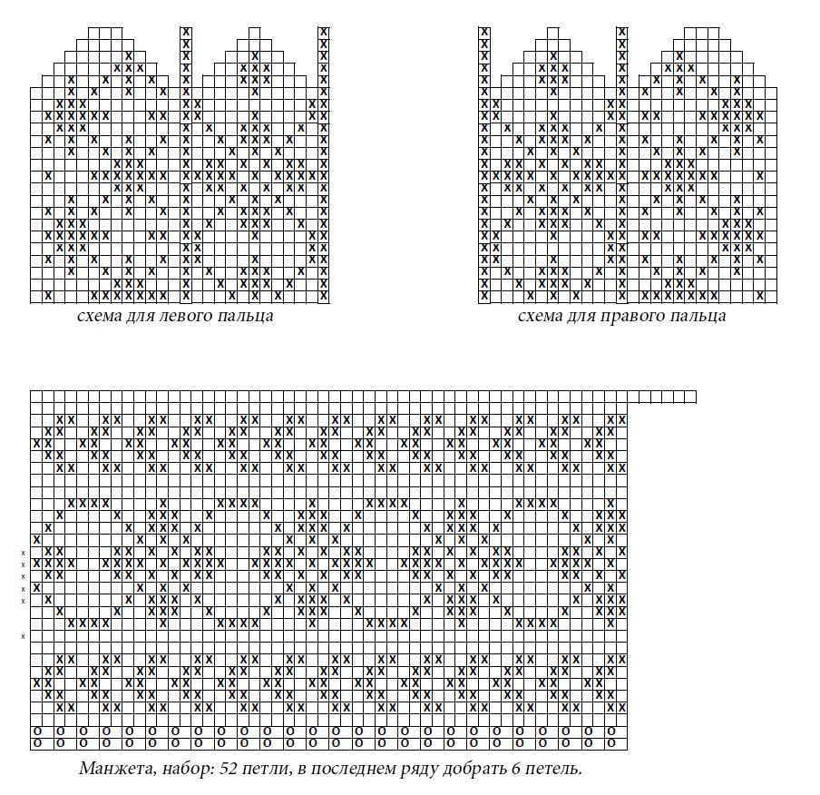 Схема вязания варежек спицами с орнаментом схемы 121