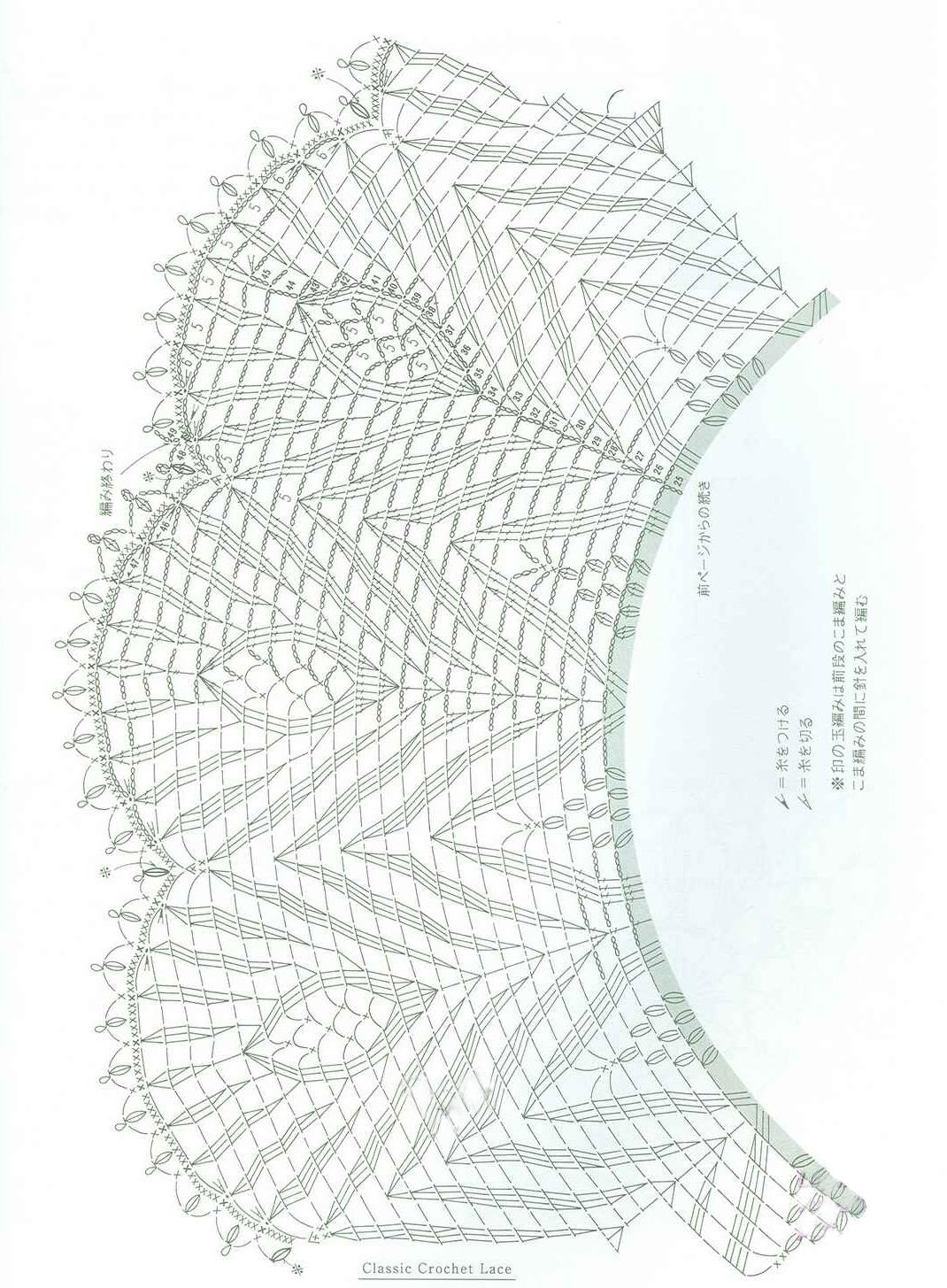 Схема вязания рисунка павлиньи перья