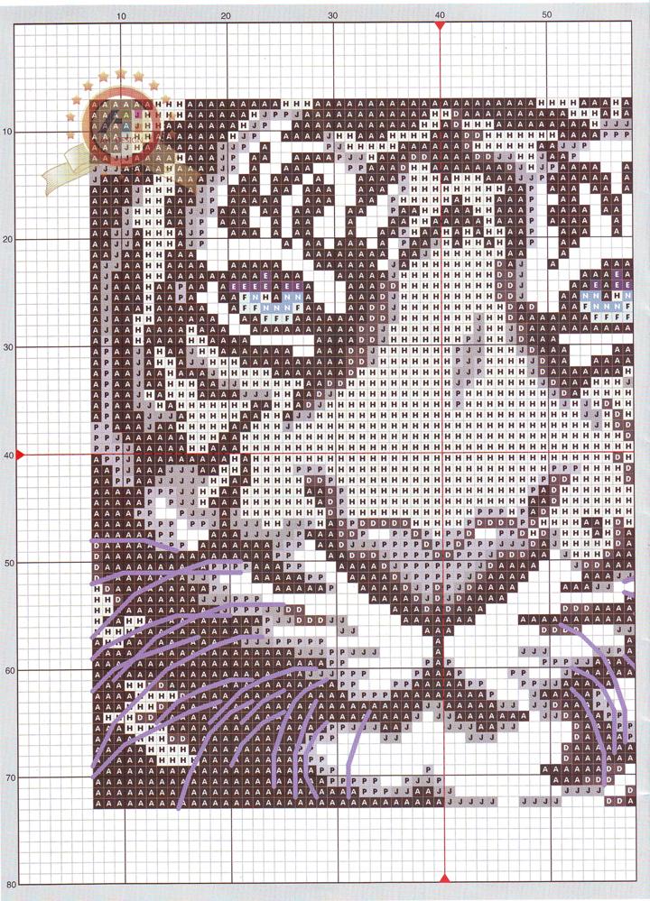 тигр схема вышивки