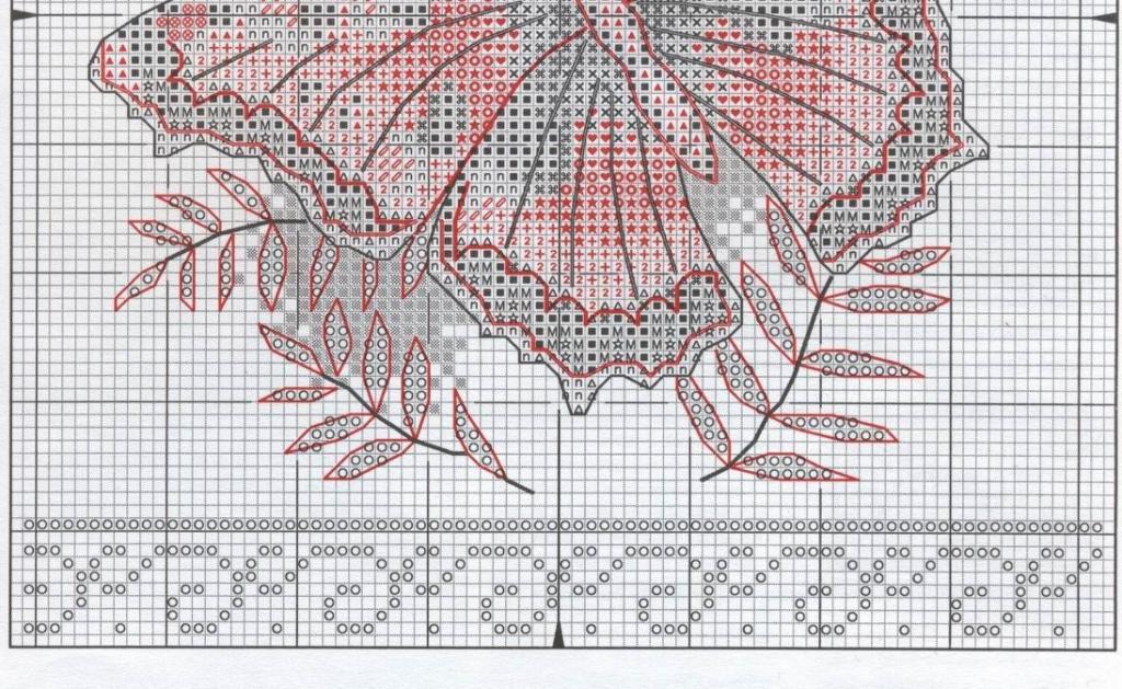 вышивка крестом бабочки схемы