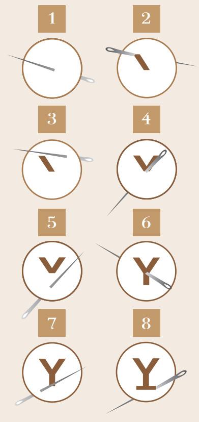 схема вышивки мордочки мишки