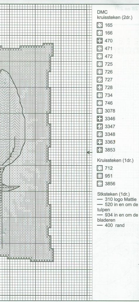 вышивка крестом тюльпаны схемы