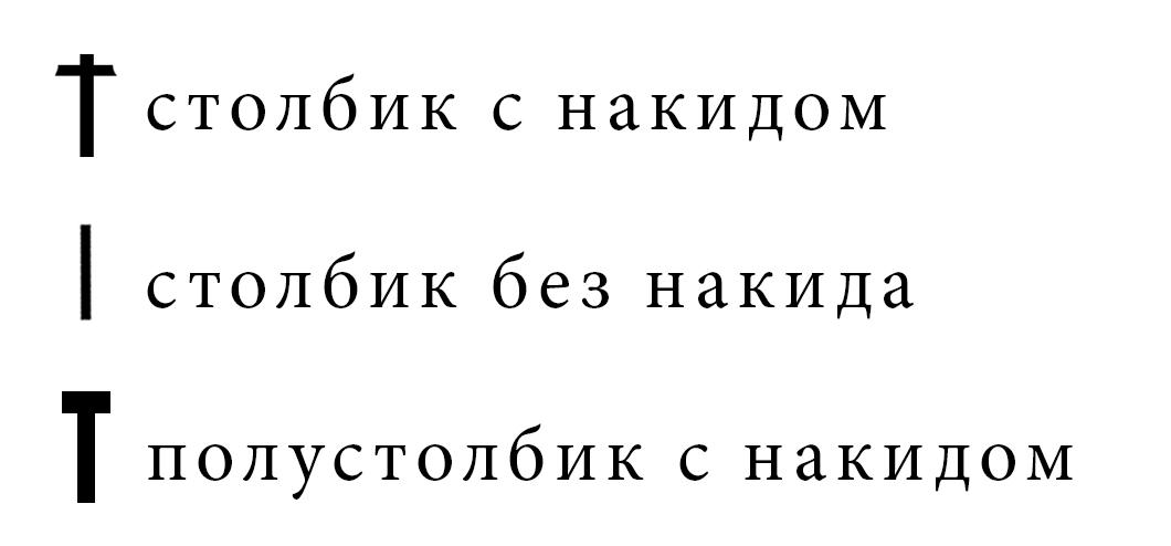 Вязание крючком обозначения псн