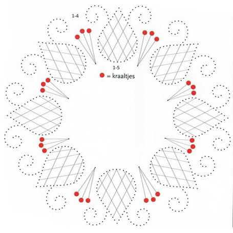 Схемы для вышивок изонитью 247