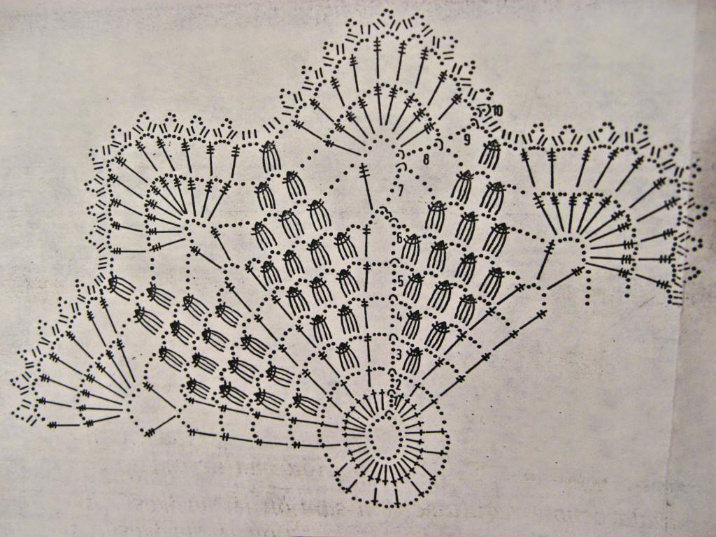 схемы вязания крючком салфеток для начинающих
