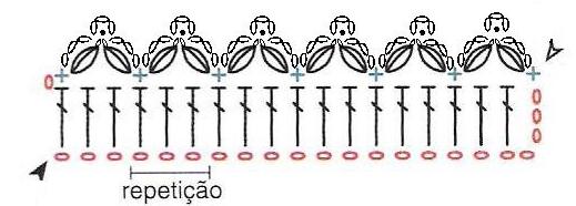 обвязка пледа крючком схемы