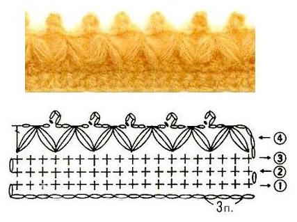 обвязка края пледа крючком схемы