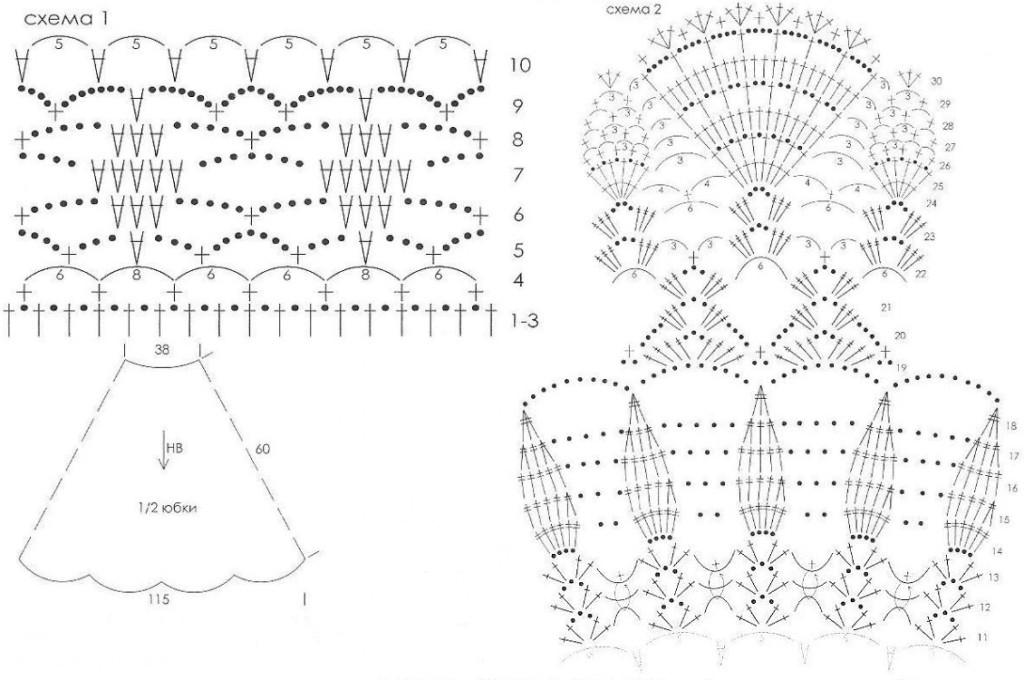ажурная юбка крючком схемы и описание